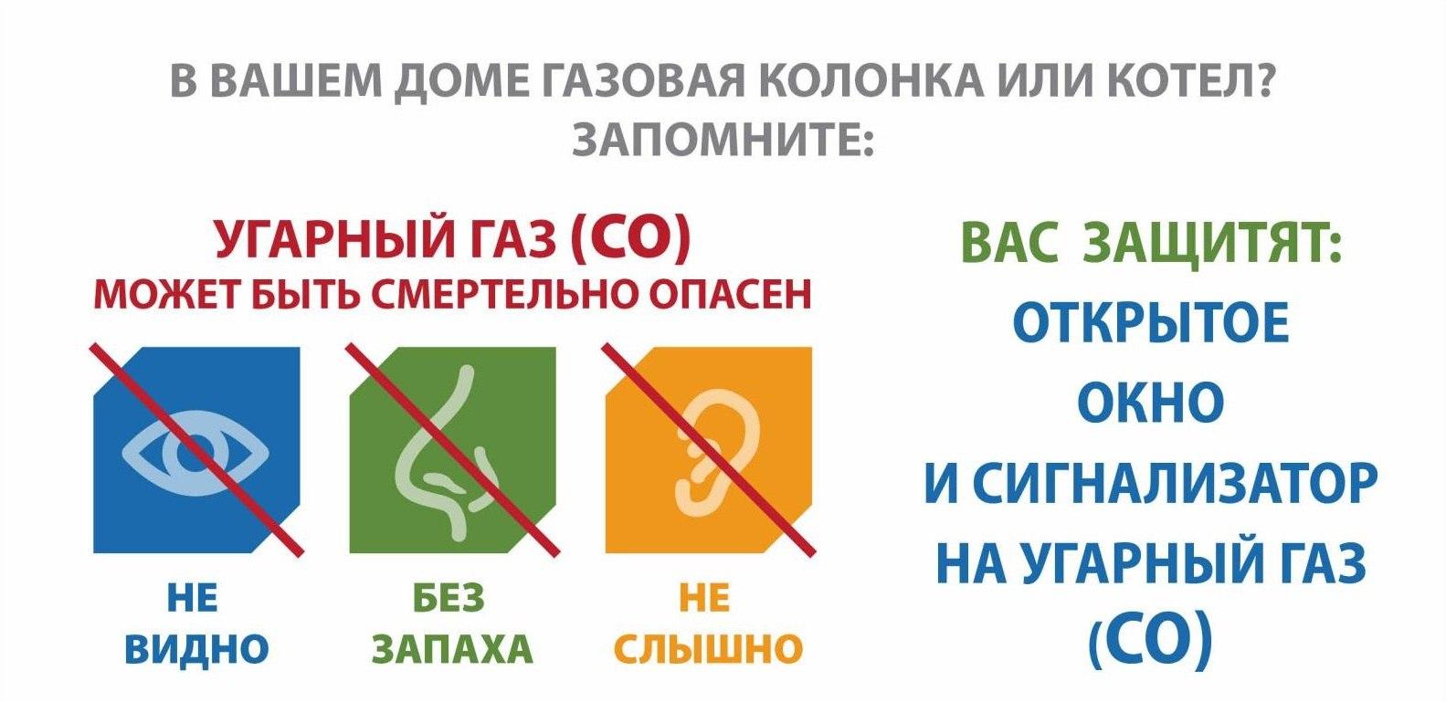 Минимальная оплата больничного листа в Москве Нагорный